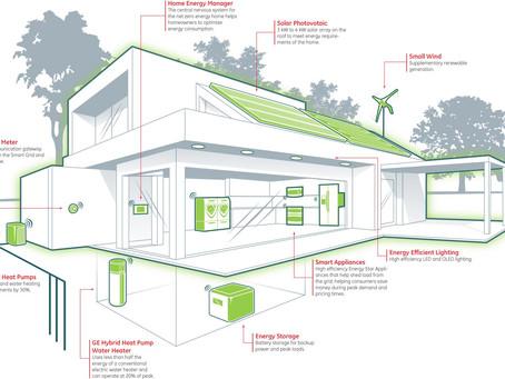 Zero-energy buildings are the future
