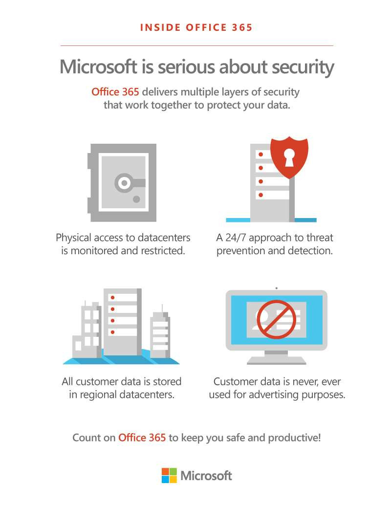 Microsoft Security Info