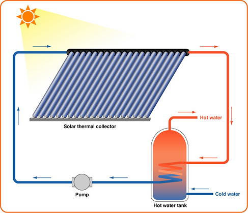 Solar-Water-Heater.png