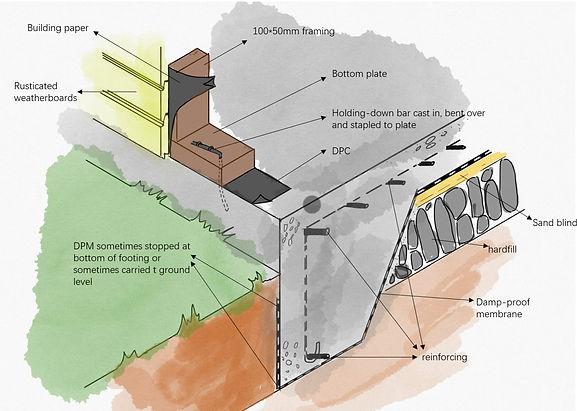 slab-foundain-explained.jpg