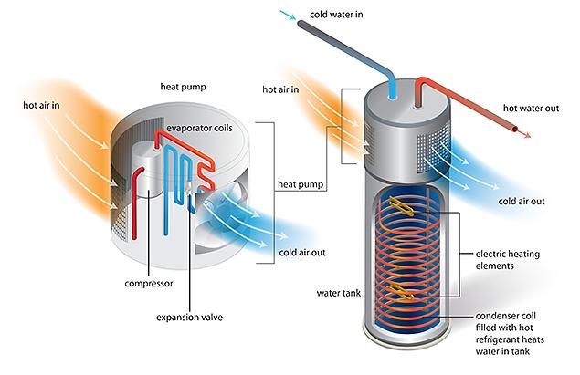 heat_pump_water.png