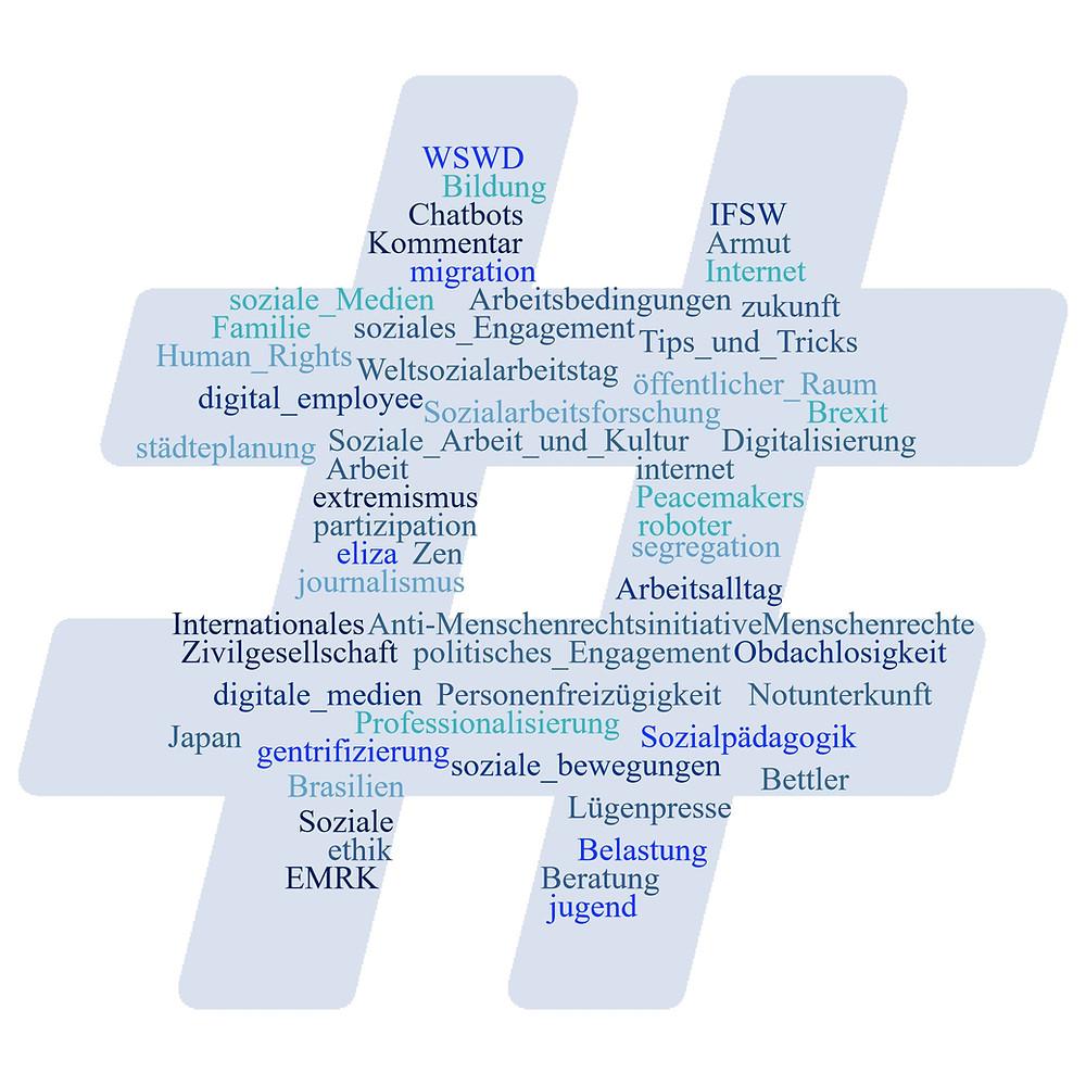 Die 55 Stichworte, mit denen wir unsere ersten 28 Beiträge versehen haben.