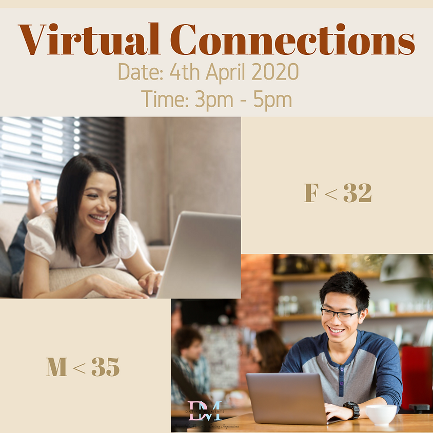 Virtual Speed-Dating Event (F <32, M <35) (1)