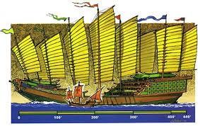 treasure ship - A Classic Review