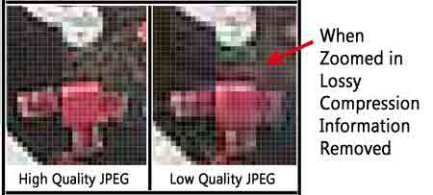 JPEG comparison - A Classic Review