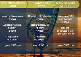 прокат виндсерфинга, Прокат виндсерфинга в Одессе, обучение виндсерфингу в Одессе