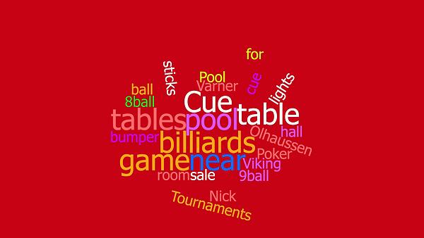 CapitolBilliardswordcloud.png