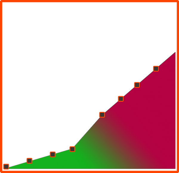 New Graph.png