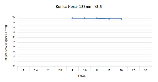 K135 3.5c C.jpg
