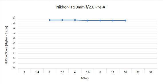 Nikon 50 2 PAI (FS).jpg