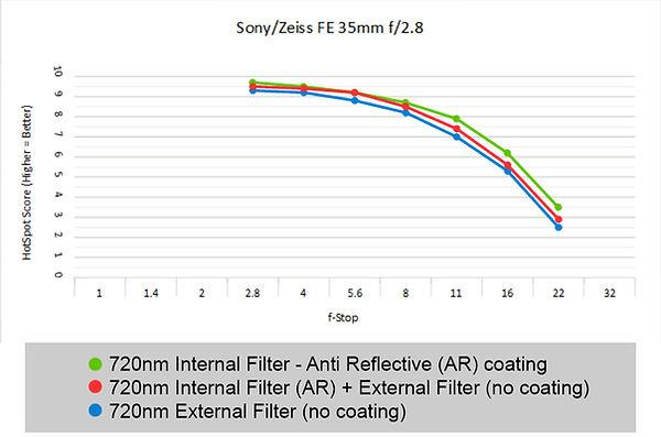 Comparison S35.jpg