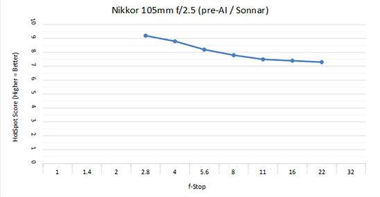N105 2.5 C.jpg