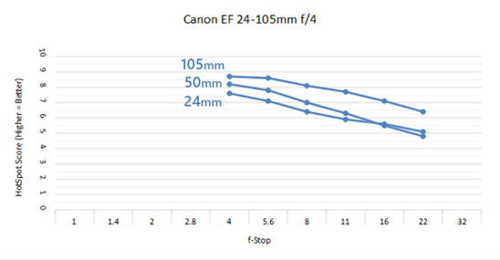 Canon 24-105 4.0 C.jpg