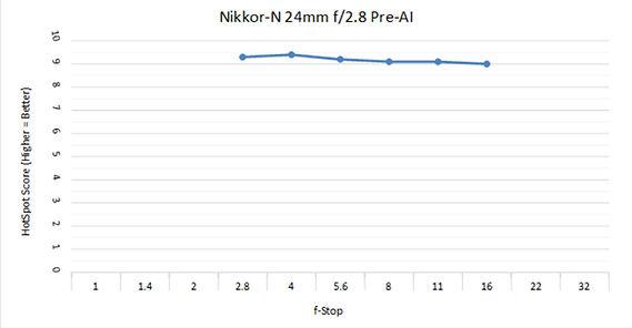 N24 2.8 C2.jpg
