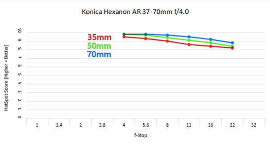 K 35-70 4 C.jpg