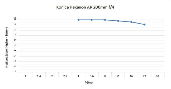 K200 4 C.jpg