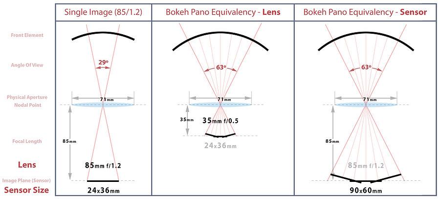 Aperture Equivalency 3b.jpg