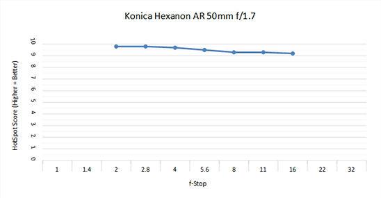 K50 1.7 C.jpg