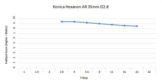 K35 2.8 C.jpg