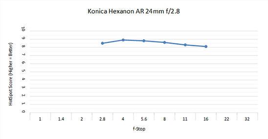 K24 2.8a C.jpg