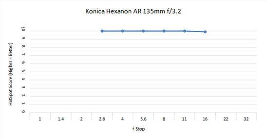 K 135 3.2 C.jpg