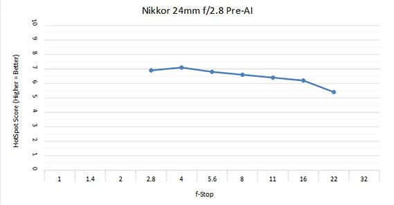 N24 2.8 2 C.jpg