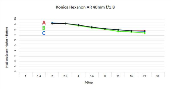 K40 ABC C.jpg