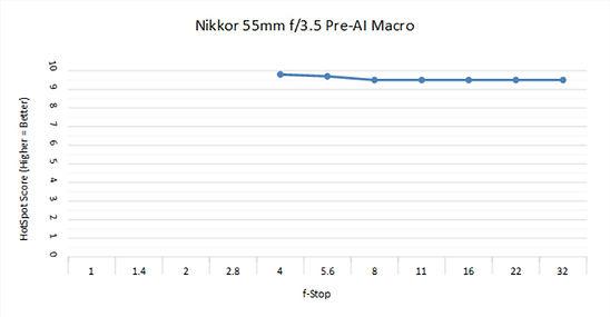 Nikkor 55mm 3.5 C.jpg