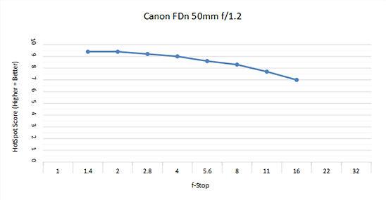 CFD 50 1.2 C.jpg
