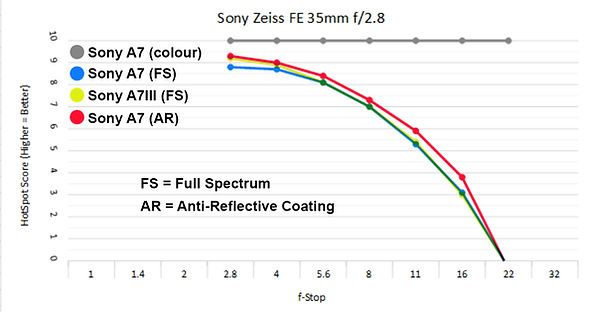 Zeiss 35 2.8 Comp no HSK.jpg