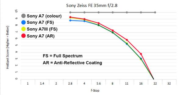 Zeiss 35 2.8 Comp no HSK.jpg