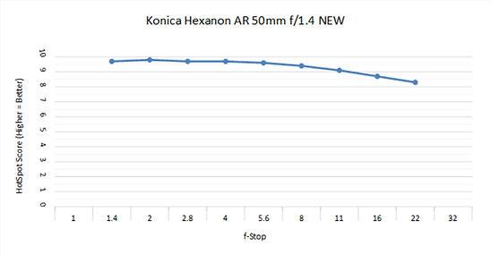K50 1.4b C.jpg