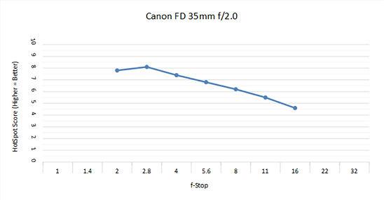 CFD 35 2 C.jpg