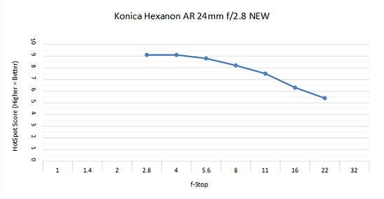 K24 2.8b C.jpg