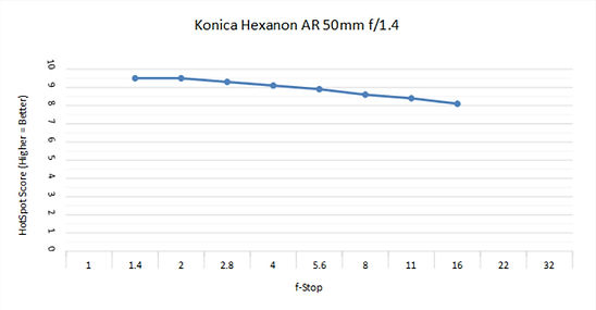 K 50 1.4 C.jpg