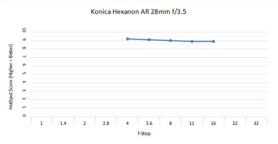 K28 3.5A C.jpg
