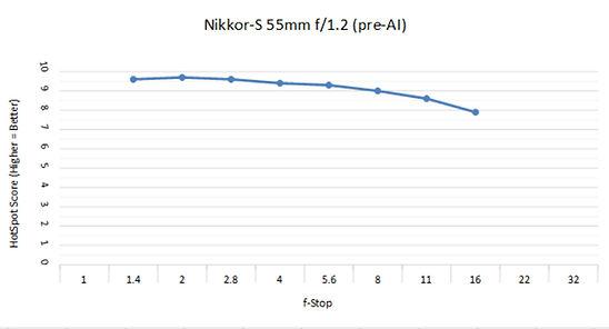 Niikor S 55 1.2c.jpg