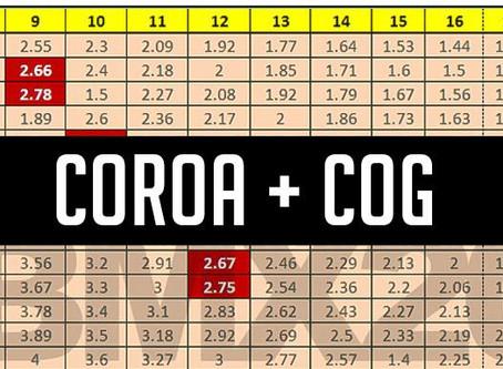 COROA + COG | COMBINAÇÃO PERFEITA