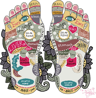 kisspng-reflexology-foot-therapy-chart-m