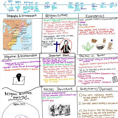 Study Skills- History Classes
