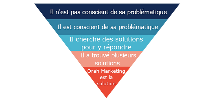 Funnel Marketing (4).png