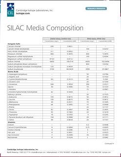 PRT_SILAC_COMP.png