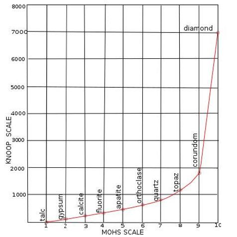 Mohs Scale2.JPG