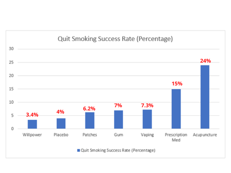 Secret ACT is starting to Bankrupt the $18.4 Billion Dollar Tobacco Industry