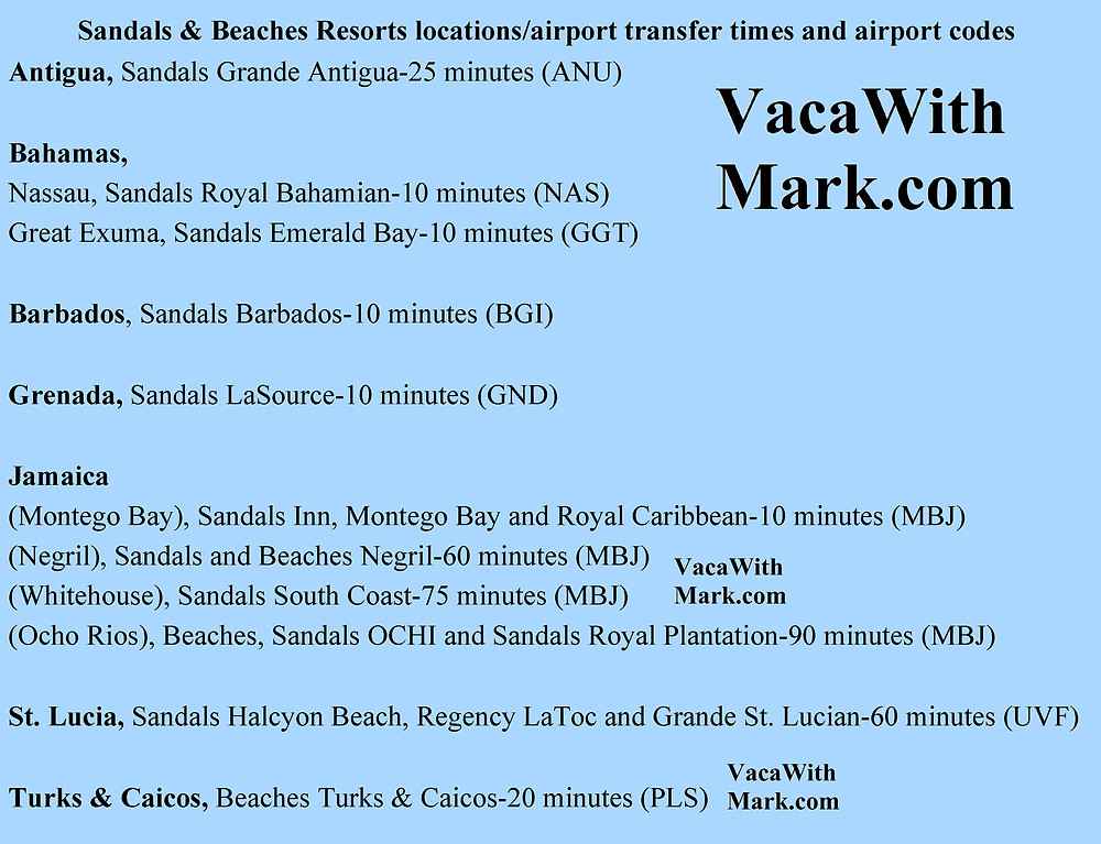 Airport transfer times & codes