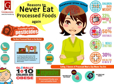 Processed Foods: What It's Doing To The Quality Of Your HEALTH.