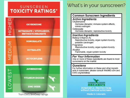 Be SMART Avoid Toxic SUNSCREENS.