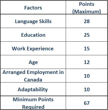 FSW Selection Factors.JPG