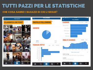 Instagram   adolescenti e statistiche