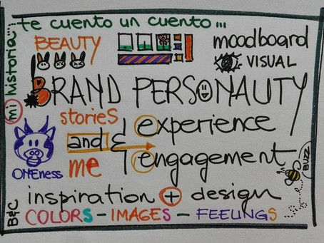 Brand (identity) 10: Visual thinking e dintorni